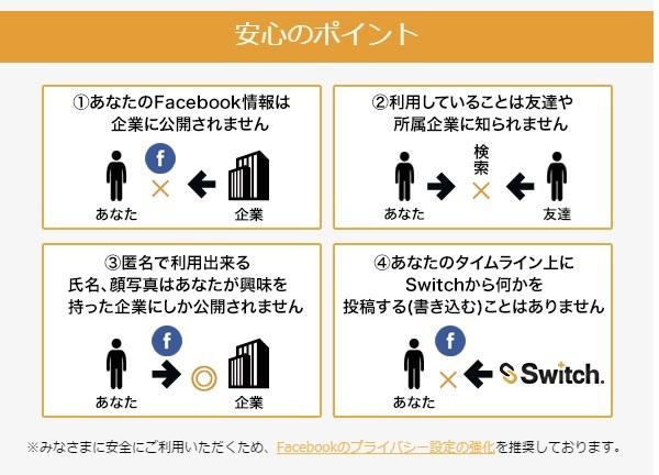 転職サイト switch.